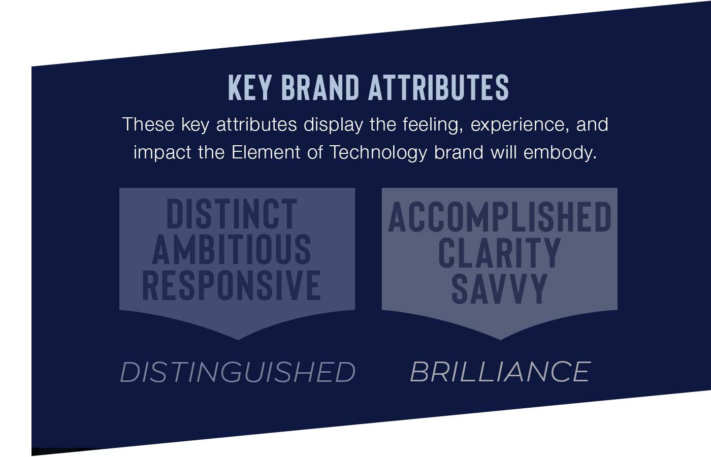 Element of Technology Key Brand Attributes