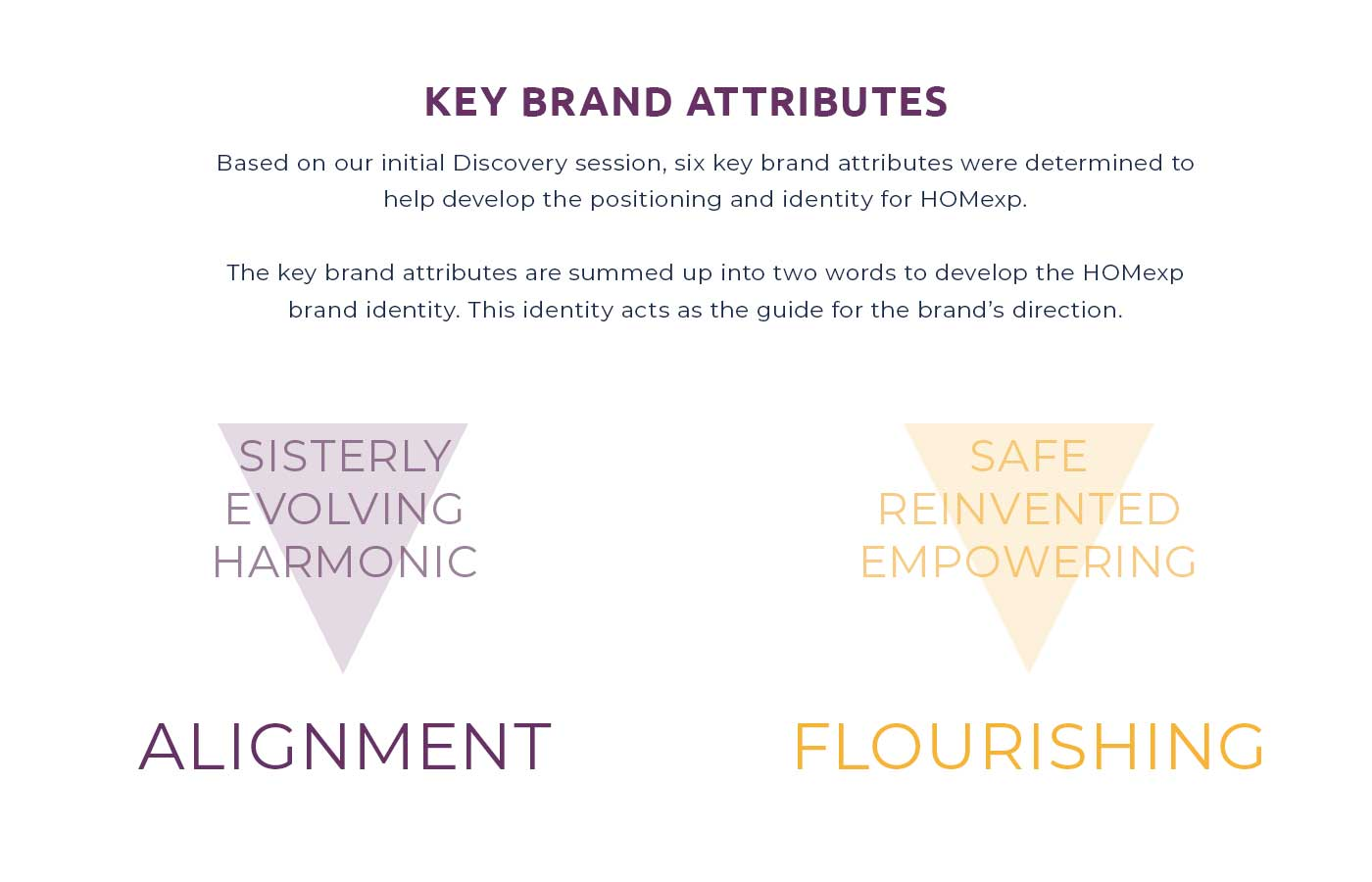 HOMexp Key Brand Attributes